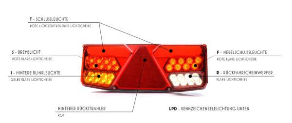 1035 iwlonex5 600x254 - 1x LED HECKLEUCHTE, RÜCKLEUCHTE, SCHLUSSLEUCHTE 1038 O24IP68